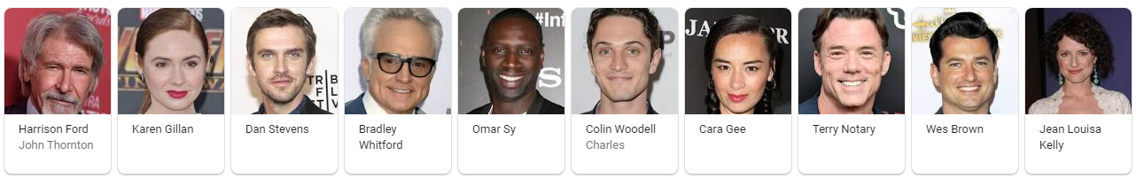 The Call of the Wild Movie Cast
